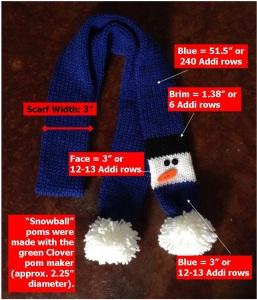 Snowman measurements